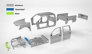 aluminum auto body repair services